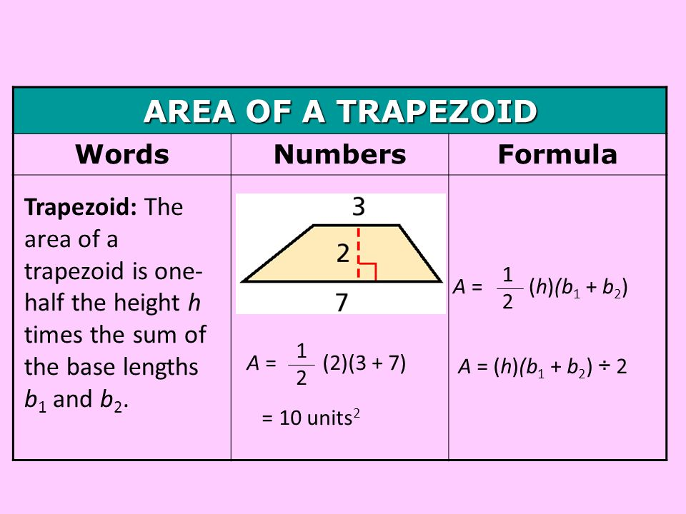 AREA OF A TRAPEZOID WordsNumbersFormula Trapezoid: The area of a trapezoid is one- half the height h times the sum of the base lengths b 1 and b 2.