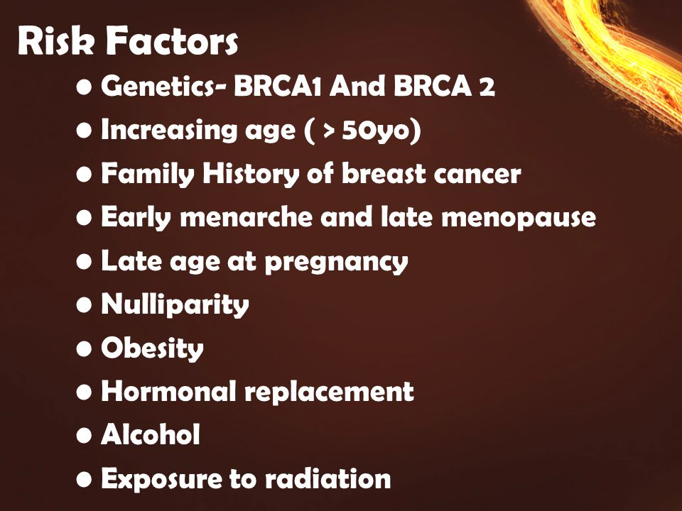 Risk Factors Genetics- BRCA1 And BRCA 2 Increasing age ( > 50yo) Family History of breast cancer Early menarche and late menopause Late age at pregnancy Nulliparity Obesity Hormonal replacement Alcohol Exposure to radiation