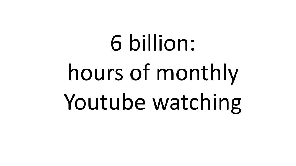 6 billion: hours of monthly Youtube watching