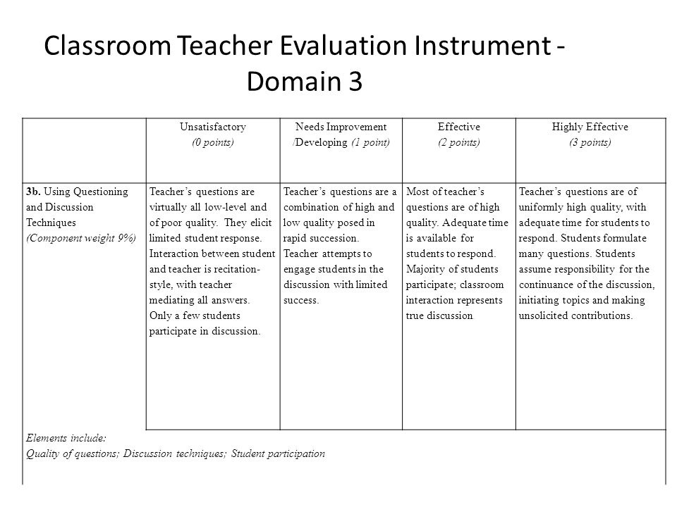 Teacher Evaluation Teacher Evaluation Rubric Template Sample