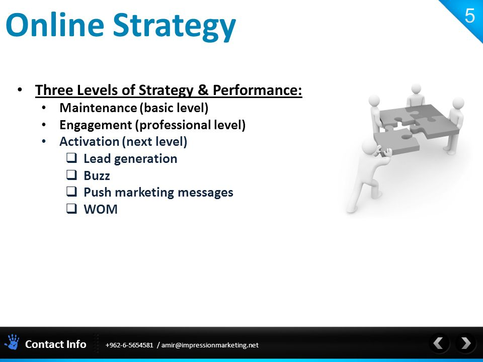 Online Strategy Contact Info Three Levels of Strategy & Performance: Maintenance (basic level) Engagement (professional level) Activation (next level)  Lead generation  Buzz  Push marketing messages  WOM /