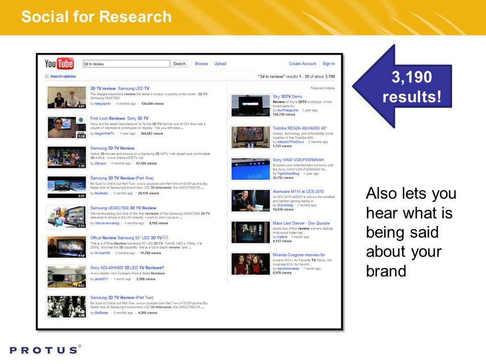 Social for Research 3,190 results! Also lets you hear what is being said about your brand