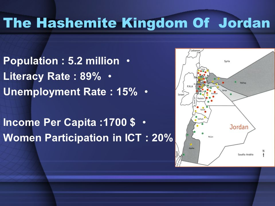 The Hashemite Kingdom Of Jordan Population : 5.2 million Literacy Rate : 89% Unemployment Rate : 15% Income Per Capita :1700 $ Women Participation in ICT : 20%