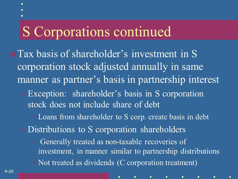 91 NonCorporate Forms of Business Sole Proprietorship – Shareholder Basis Worksheet