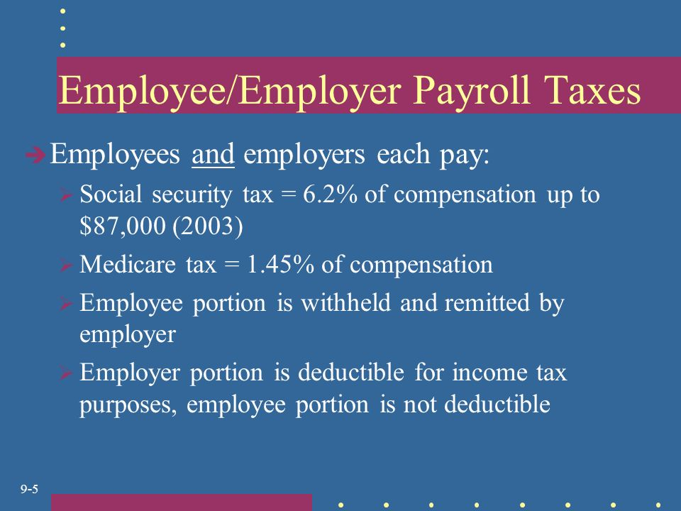 9-5 Employee/Employer Payroll Taxes  Employees and employers each pay:  Social security tax = 6.2% of compensation up to $87,000 (2003)  Medicare tax = 1.45% of compensation  Employee portion is withheld and remitted by employer  Employer portion is deductible for income tax purposes, employee portion is not deductible