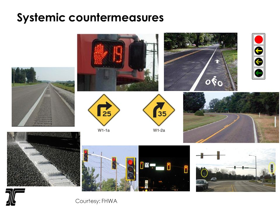 Systemic countermeasures Courtesy: FHWA