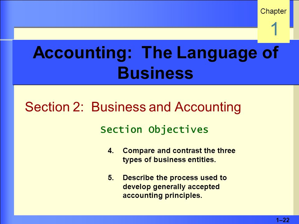 1–22 Accounting: The Language of Business Section 2: Business and Accounting Chapter 1 Section Objectives 4.Compare and contrast the three types of business entities.