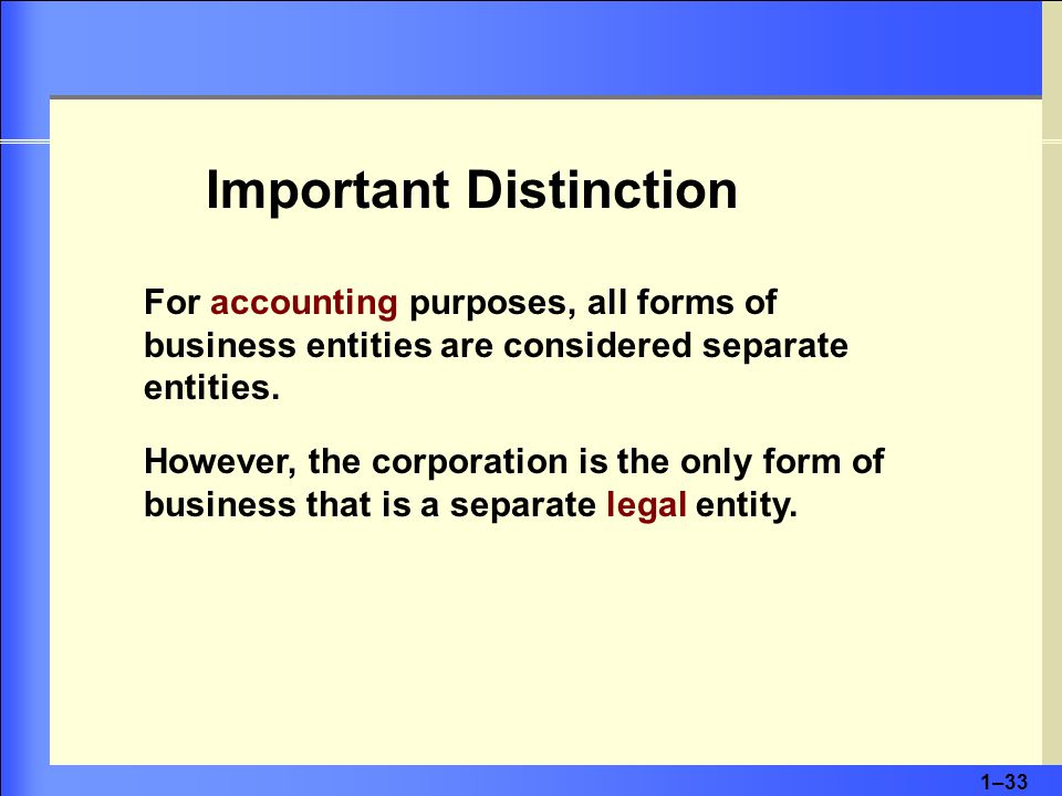 1–33 Important Distinction For accounting purposes, all forms of business entities are considered separate entities.