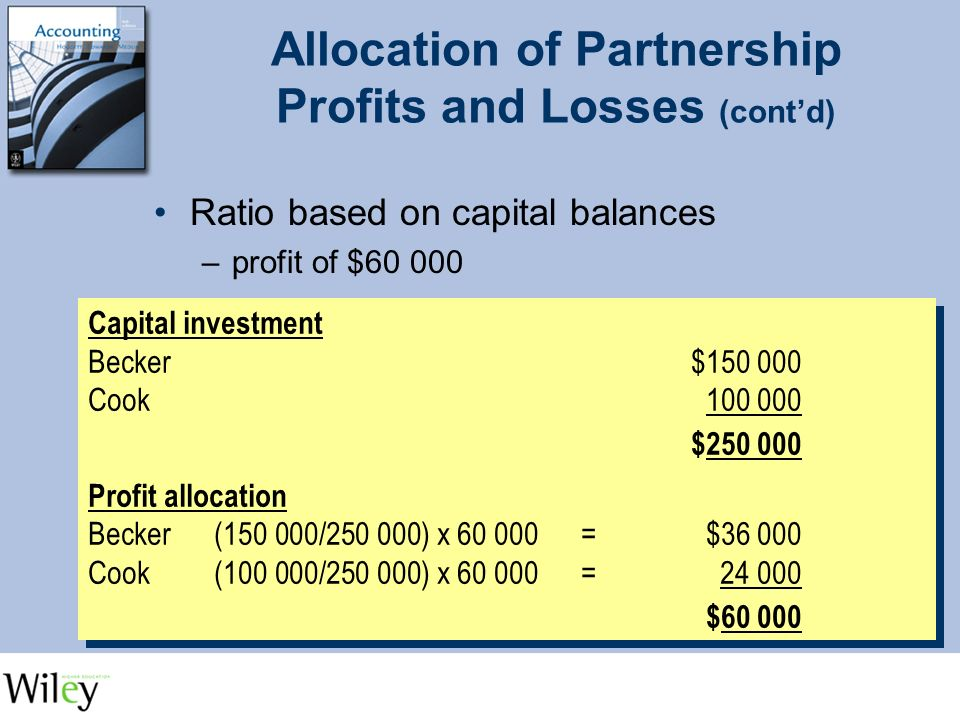 Allocation of Partnership Profits and Losses (cont'd) Ratio based on capital balances –profit of $ Capital investment Becker$ Cook $ Profit allocation Becker( / ) x =$ Cook( / ) x = $ Capital investment Becker$ Cook $ Profit allocation Becker( / ) x =$ Cook( / ) x = $60 000