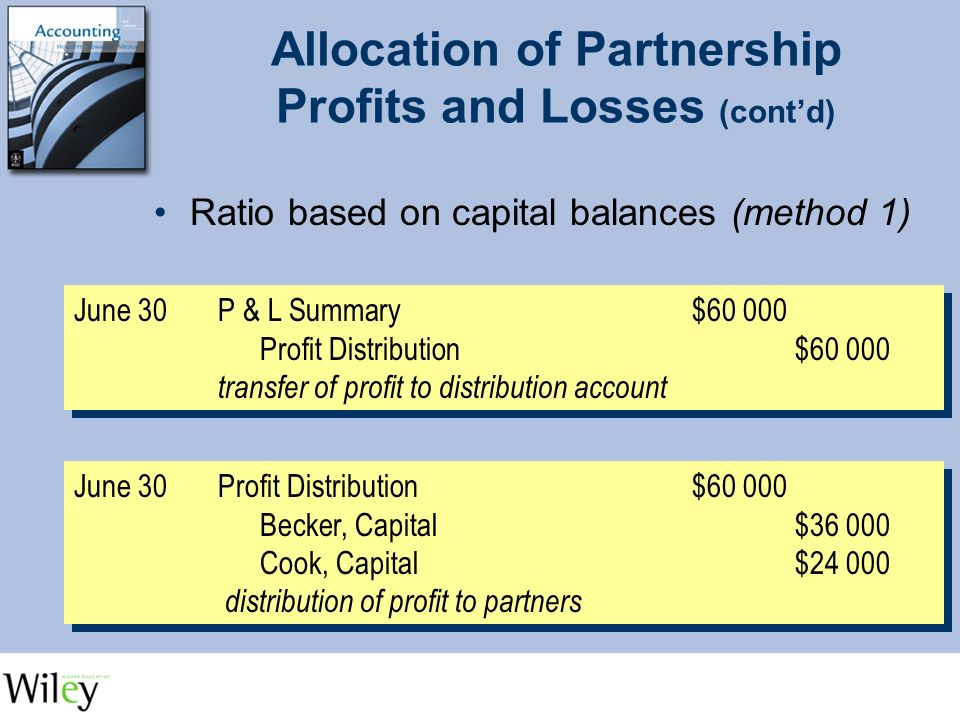 Allocation of Partnership Profits and Losses (cont'd) Ratio based on capital balances (method 1) June 30P & L Summary$ Profit Distribution$ transfer of profit to distribution account June 30P & L Summary$ Profit Distribution$ transfer of profit to distribution account June 30Profit Distribution$ Becker, Capital$ Cook, Capital $ distribution of profit to partners June 30Profit Distribution$ Becker, Capital$ Cook, Capital $ distribution of profit to partners