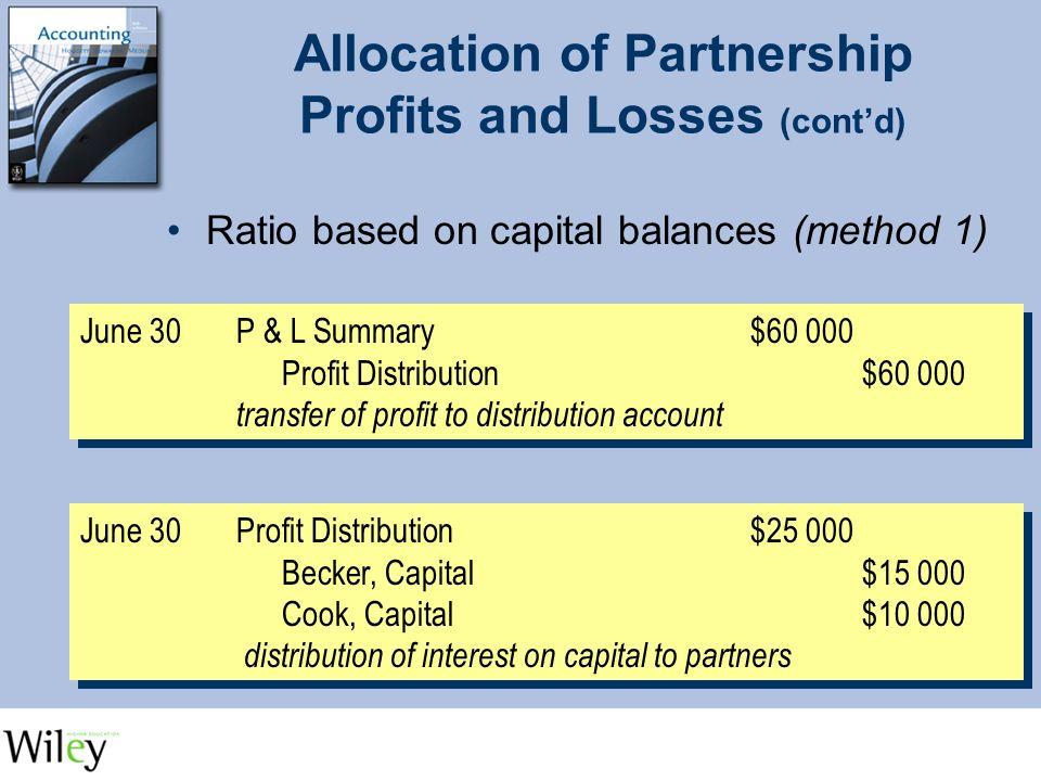 Allocation of Partnership Profits and Losses (cont'd) Ratio based on capital balances (method 1) June 30P & L Summary$ Profit Distribution$ transfer of profit to distribution account June 30P & L Summary$ Profit Distribution$ transfer of profit to distribution account June 30Profit Distribution$ Becker, Capital$ Cook, Capital$ distribution of interest on capital to partners June 30Profit Distribution$ Becker, Capital$ Cook, Capital$ distribution of interest on capital to partners