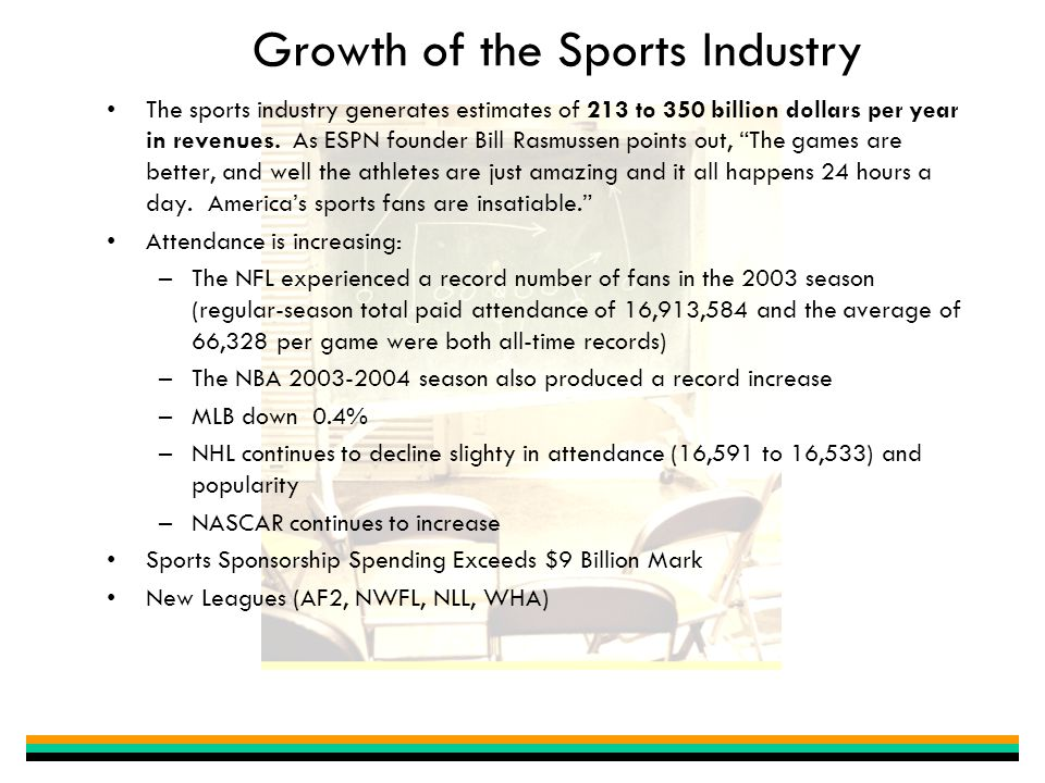 Growth of the Sports Industry 11th largest of all U.S.