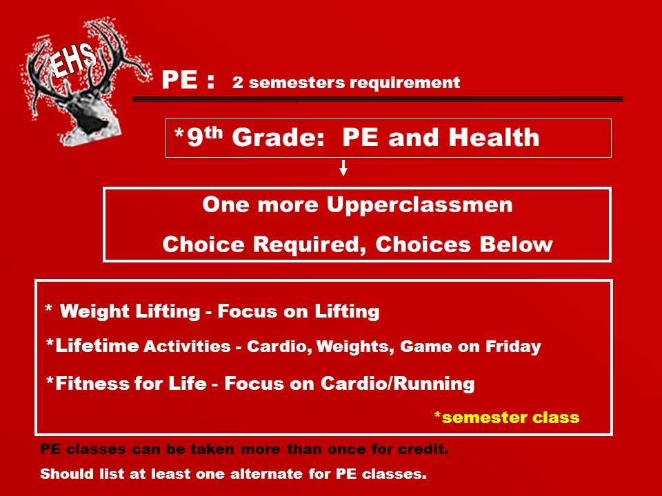 PE : 2 semesters requirement *9 th Grade: PE and Health One more Upperclassmen Choice Required, Choices Below PE classes can be taken more than once for credit.