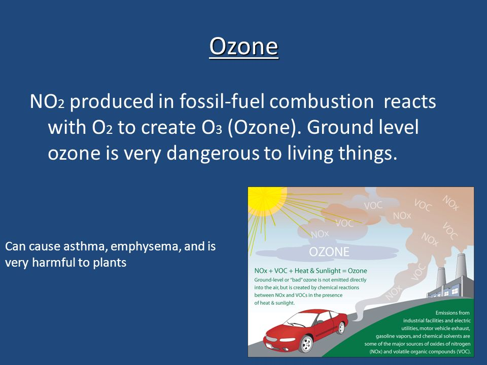Ozone NO 2 produced in fossil-fuel combustion reacts with O 2 to create O 3 (Ozone).