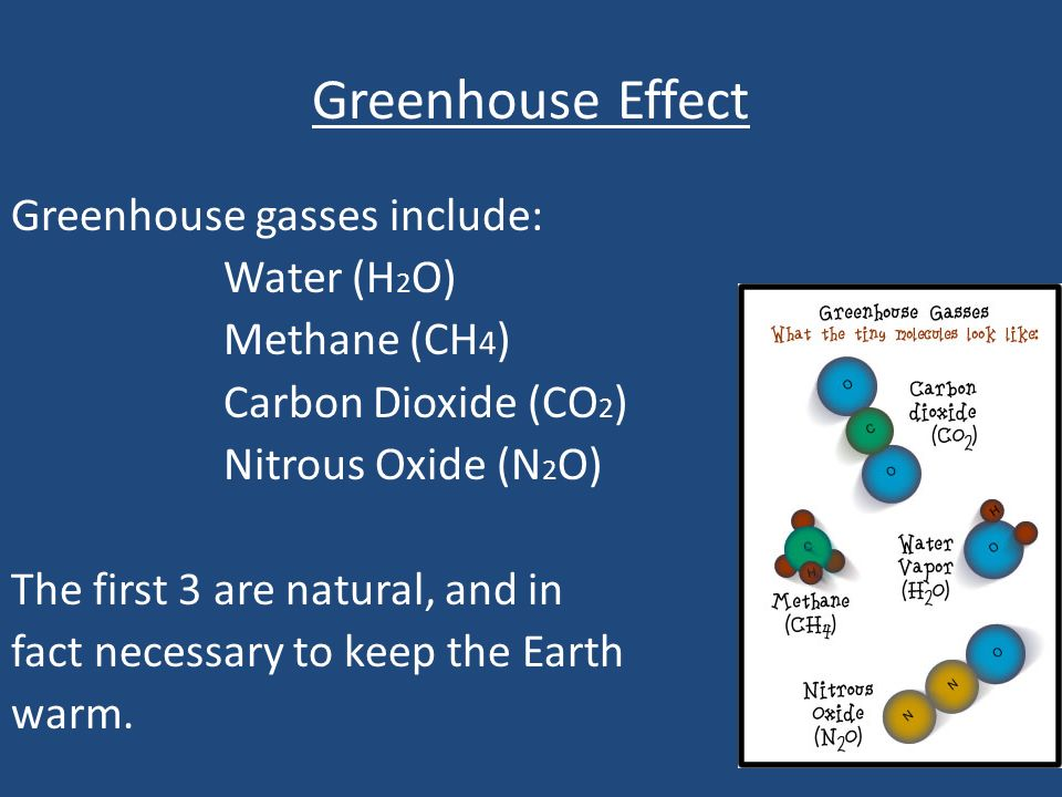 Greenhouse Effect Greenhouse gasses include: Water (H 2 O) Methane (CH 4 ) Carbon Dioxide (CO 2 ) Nitrous Oxide (N 2 O) The first 3 are natural, and in fact necessary to keep the Earth warm.