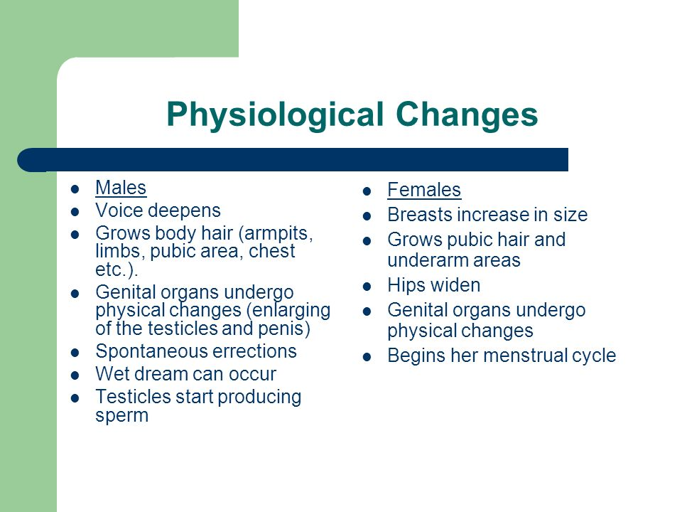 Physiological Changes Males Voice deepens Grows body hair (armpits, limbs, pubic area, chest etc.).