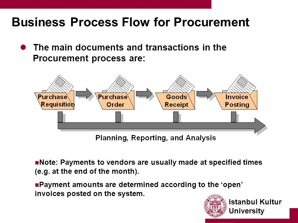 Istanbul Kultur University Business Process Flow for Procurement The main documents and transactions in the Procurement process are: Note: Payments to vendors are usually made at specified times (e.g.
