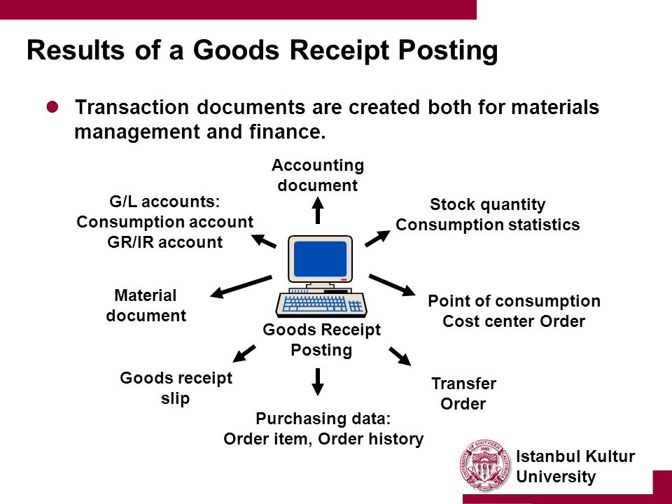 Istanbul Kultur University Results of a Goods Receipt Posting Transaction documents are created both for materials management and finance.