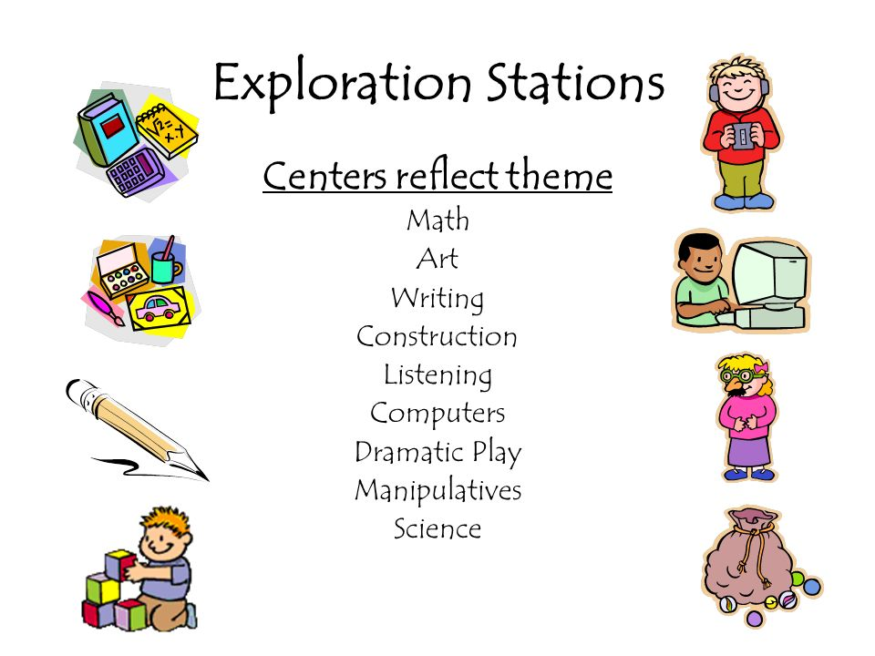 Exploration Stations Centers reflect theme Math Art Writing Construction Listening Computers Dramatic Play Manipulatives Science