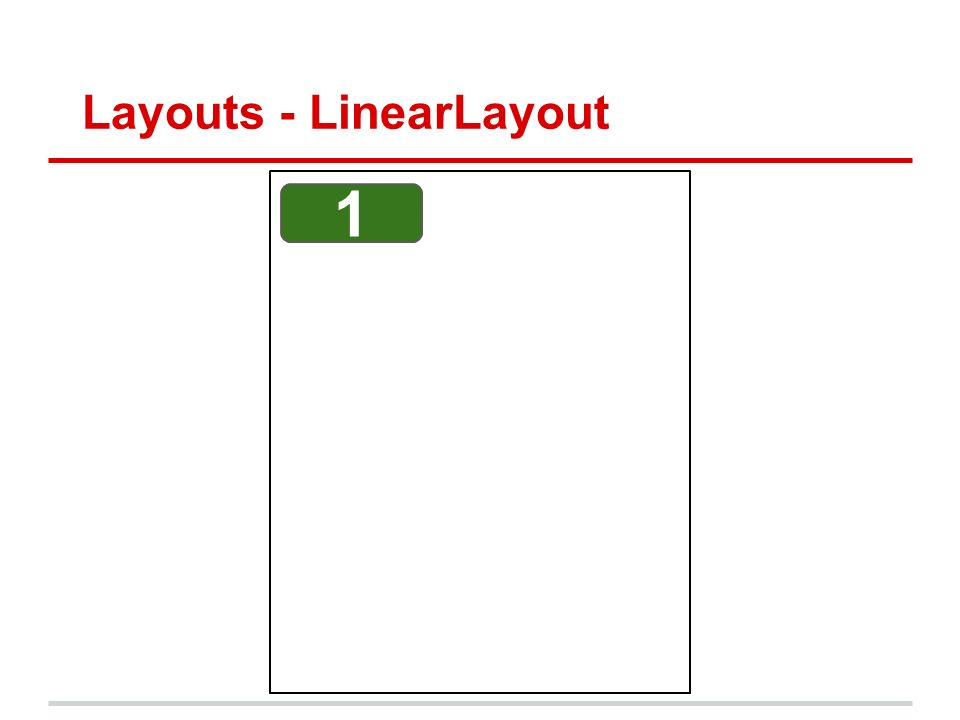 Layouts - LinearLayout 1