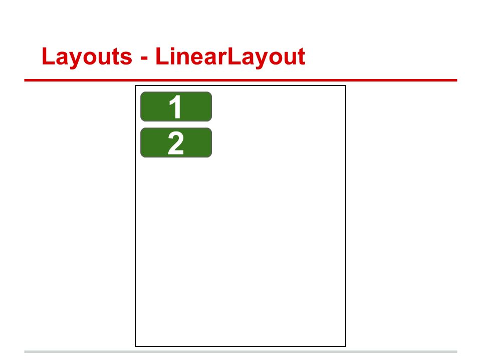 Layouts - LinearLayout 1 2
