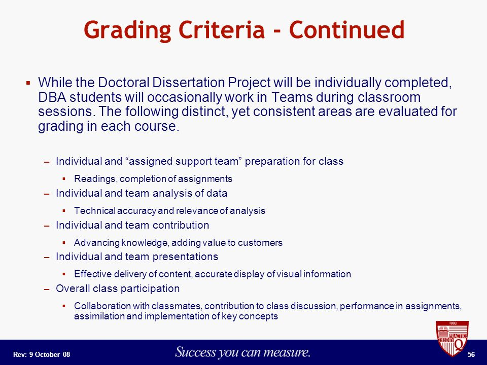 Dba dissertation projects