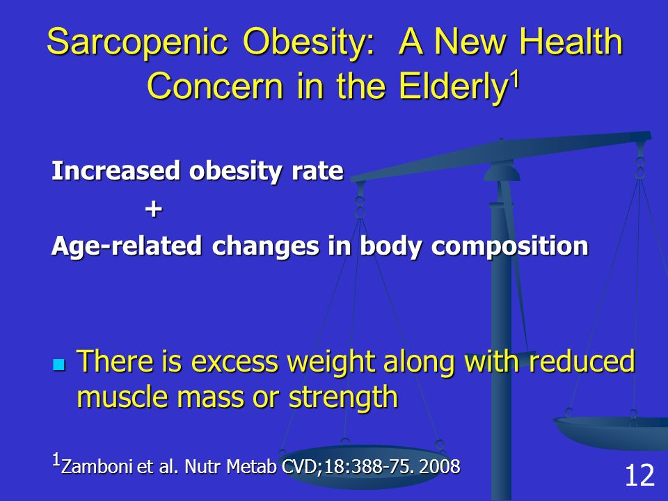 Sarcopenic Obesity: A New Health Concern in the Elderly 1 Increased obesity rate + Age-related changes in body composition There is excess weight along with reduced muscle mass or strength There is excess weight along with reduced muscle mass or strength 1 Zamboni et al.