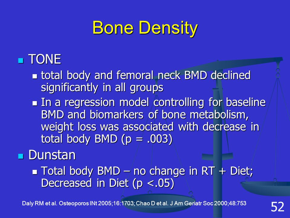 Bone Density TONE TONE total body and femoral neck BMD declined significantly in all groups total body and femoral neck BMD declined significantly in all groups In a regression model controlling for baseline BMD and biomarkers of bone metabolism, weight loss was associated with decrease in total body BMD (p =.003) In a regression model controlling for baseline BMD and biomarkers of bone metabolism, weight loss was associated with decrease in total body BMD (p =.003) Dunstan Dunstan Total body BMD – no change in RT + Diet; Decreased in Diet (p <.05) Total body BMD – no change in RT + Diet; Decreased in Diet (p <.05) Daly RM et al.