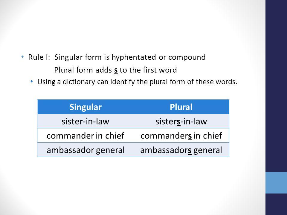 Nouns Proper vs. Common Singular vs. Plural. Today You Will Learn ...