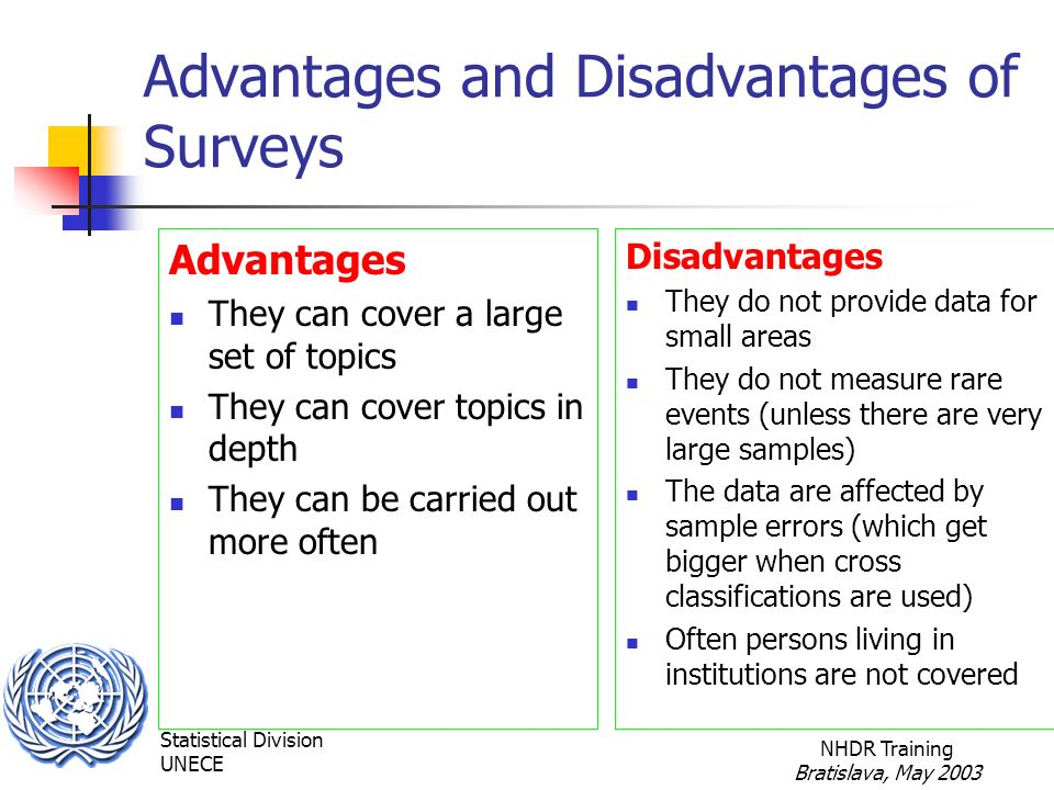 Statistical Division UNECE NHDR Training Bratislava, May 2003 Advantages and Disadvantages of Surveys Advantages They can cover a large set of topics They can cover topics in depth They can be carried out more often Disadvantages They do not provide data for small areas They do not measure rare events (unless there are very large samples) The data are affected by sample errors (which get bigger when cross classifications are used) Often persons living in institutions are not covered