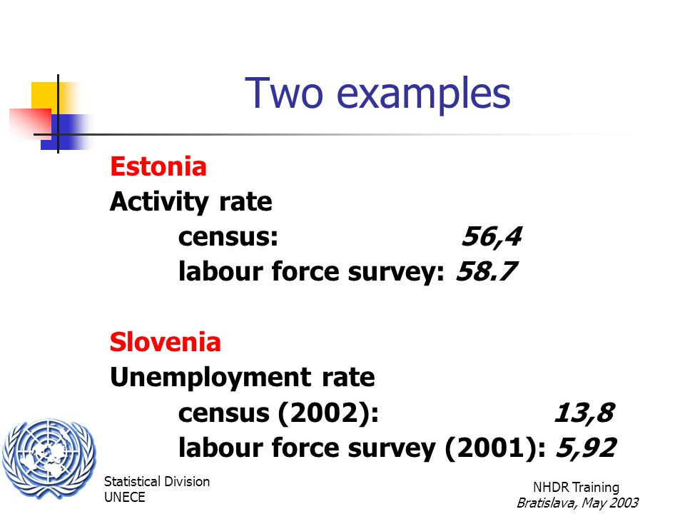 Statistical Division UNECE NHDR Training Bratislava, May 2003 Two examples Estonia Activity rate census: 56,4 labour force survey: 58.7 Slovenia Unemployment rate census (2002): 13,8 labour force survey (2001): 5,92