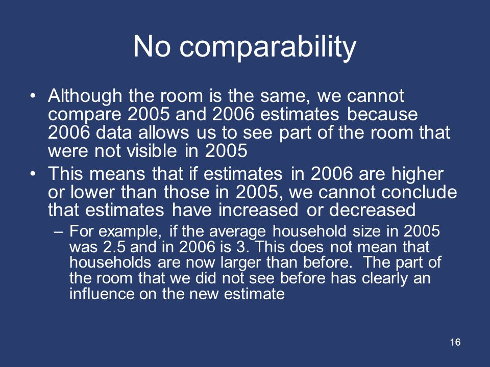 16 No comparability Although the room is the same, we cannot compare 2005 and 2006 estimates because 2006 data allows us to see part of the room that were not visible in 2005 This means that if estimates in 2006 are higher or lower than those in 2005, we cannot conclude that estimates have increased or decreased –For example, if the average household size in 2005 was 2.5 and in 2006 is 3.