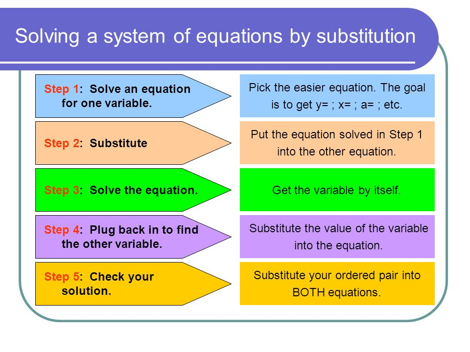 Worksheet Aa Step 3 Worksheet objective the student will be able to solve systems of equations solving a system by substitution step 1 an equation for one variable