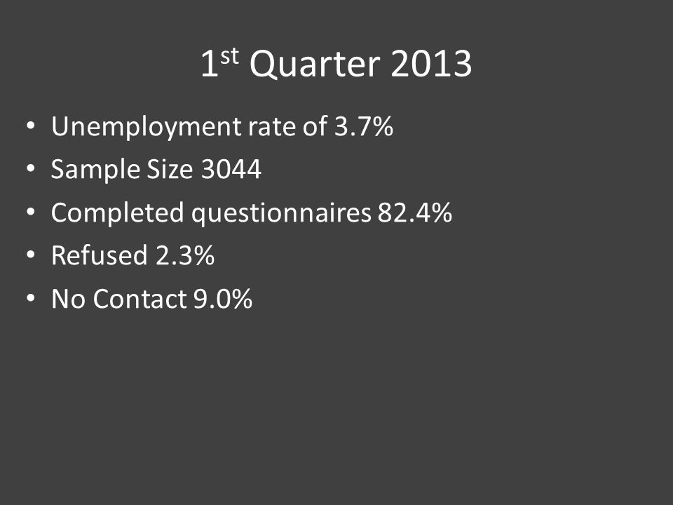 1 st Quarter 2013 Unemployment rate of 3.7% Sample Size 3044 Completed questionnaires 82.4% Refused 2.3% No Contact 9.0%