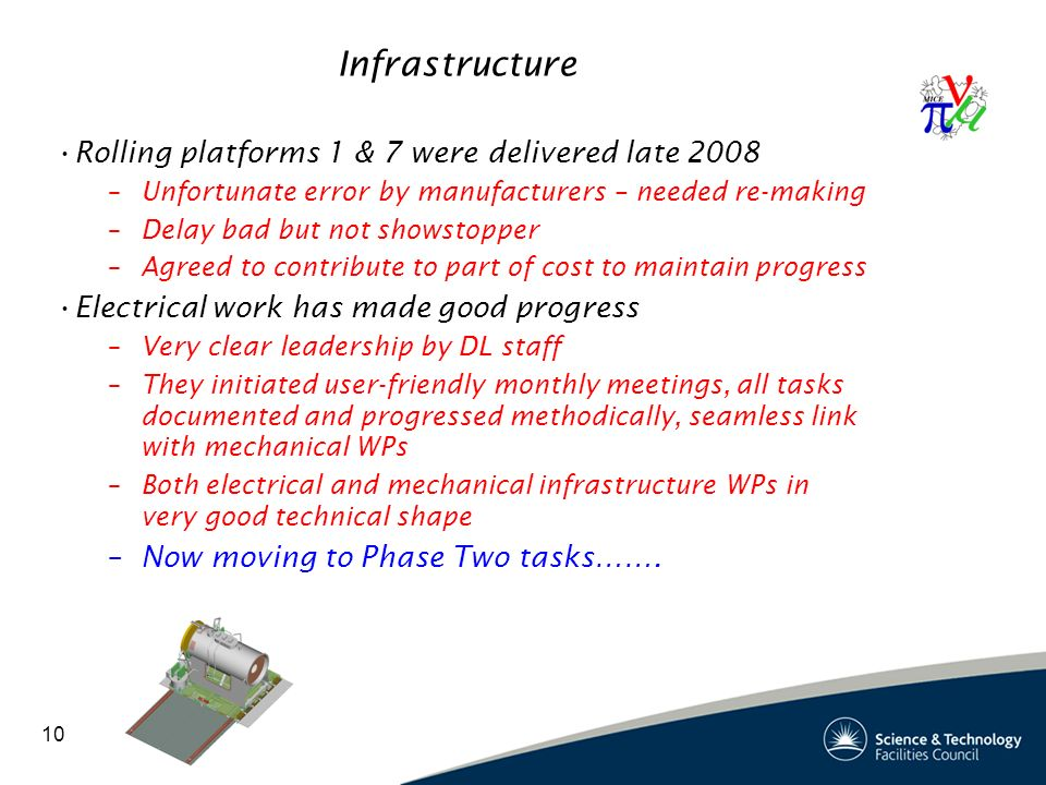 10 Infrastructure Rolling platforms 1 & 7 were delivered late 2008 –Unfortunate error by manufacturers – needed re-making –Delay bad but not showstopper –Agreed to contribute to part of cost to maintain progress Electrical work has made good progress –Very clear leadership by DL staff –They initiated user-friendly monthly meetings, all tasks documented and progressed methodically, seamless link with mechanical WPs –Both electrical and mechanical infrastructure WPs in very good technical shape –Now moving to Phase Two tasks…….