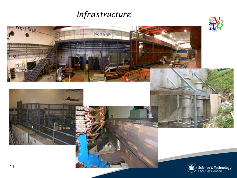 Infrastructure 11