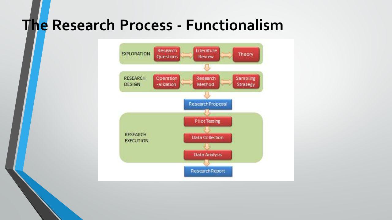 information system proposal