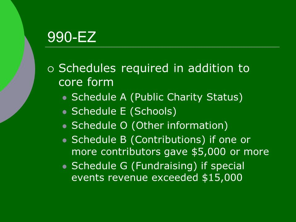 990-EZ  Schedules required in addition to core form Schedule A (Public Charity Status) Schedule E (Schools) Schedule O (Other information) Schedule B (Contributions) if one or more contributors gave $5,000 or more Schedule G (Fundraising) if special events revenue exceeded $15,000
