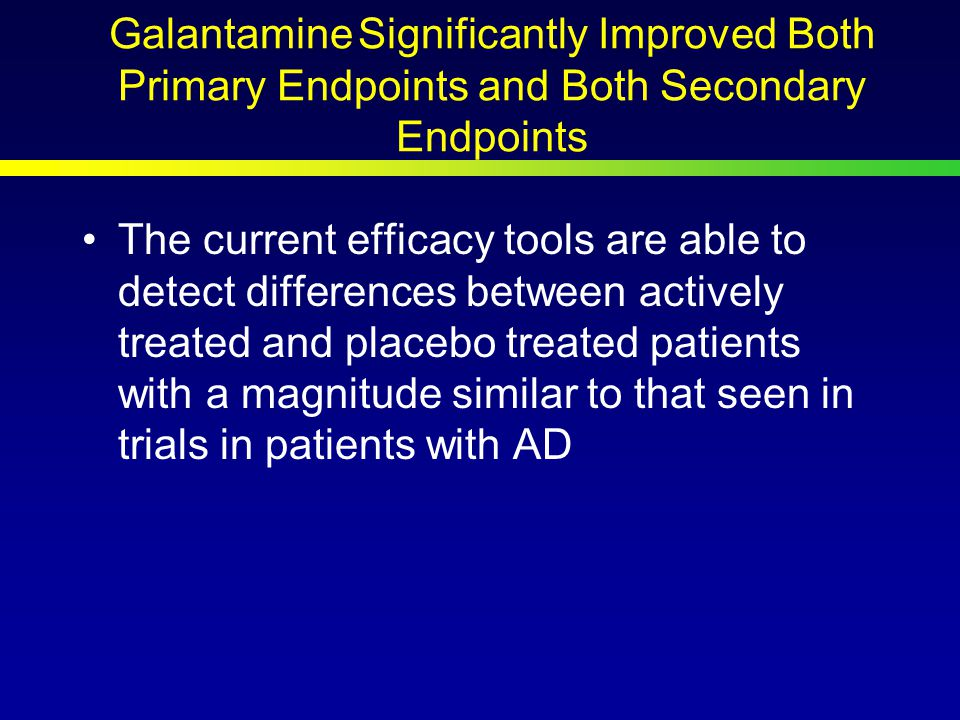 Galantamine Significantly Improved Both Primary Endpoints and Both Secondary Endpoints The current efficacy tools are able to detect differences between actively treated and placebo treated patients with a magnitude similar to that seen in trials in patients with AD