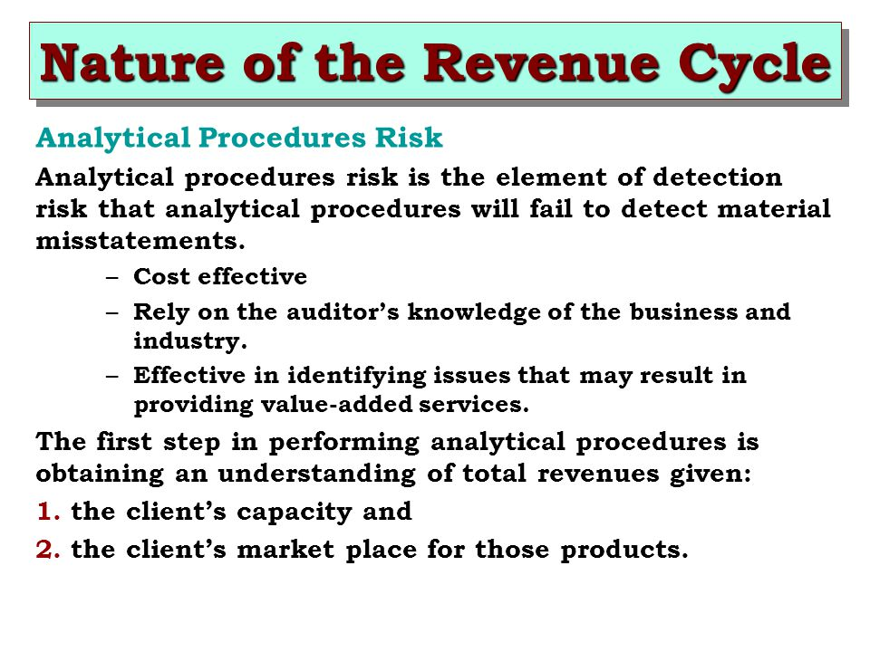 Analytical Procedures Risk Analytical procedures risk is the element of detection risk that analytical procedures will fail to detect material misstatements.
