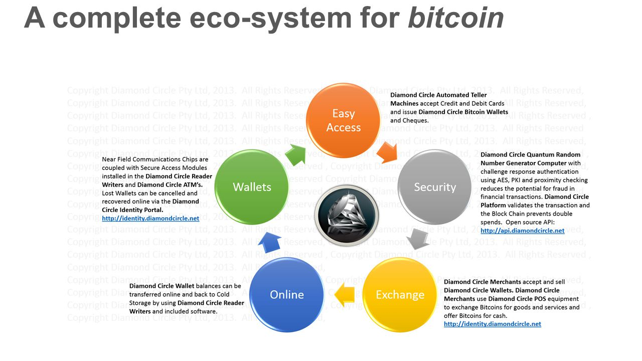 Best bitcoin trading platform in indiabest desktop bitcoin