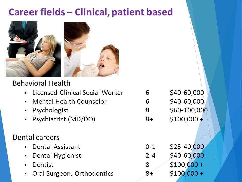 mental health careers