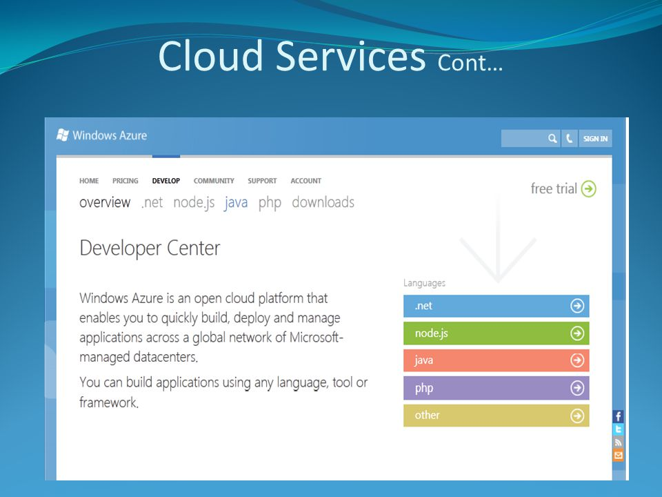 Cloud Services Cont…