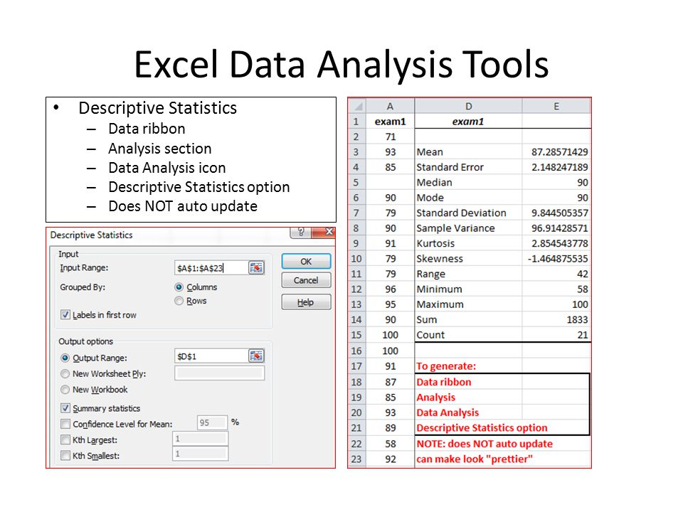 Excel Data Analysis Tools Descriptive Statistics  Data Ribbon
