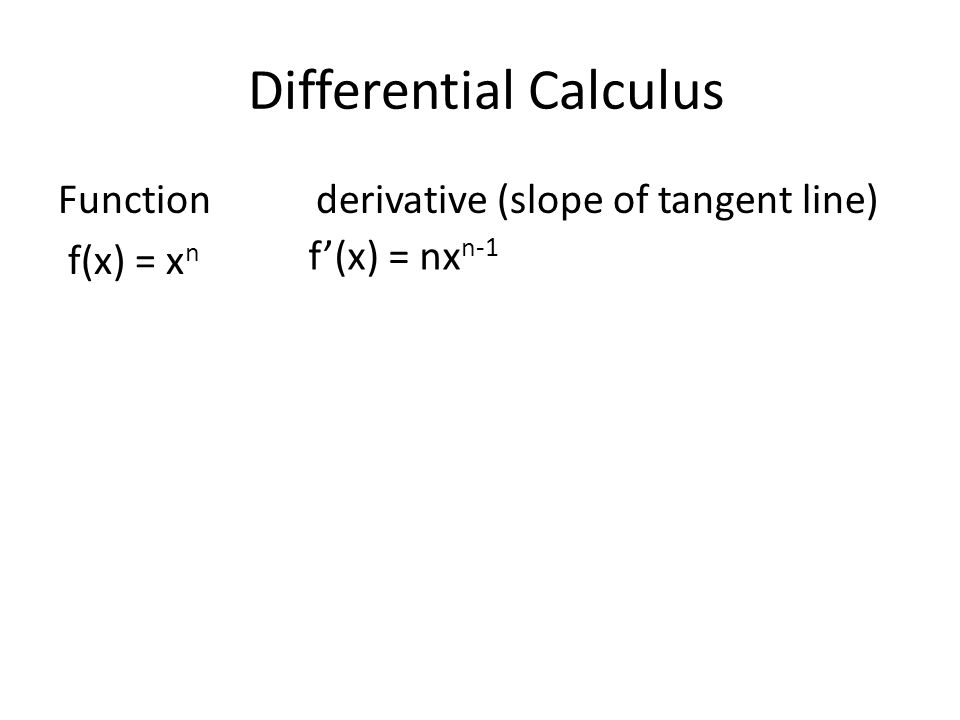 Differential Calculus Function derivative (slope of tangent line) f(x) = x n f'(x) = nx n-1
