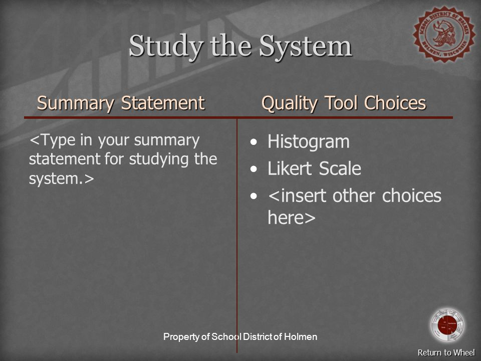 Property of School District of Holmen Study the System Histogram Likert Scale Summary Statement Quality Tool Choices Return to Wheel