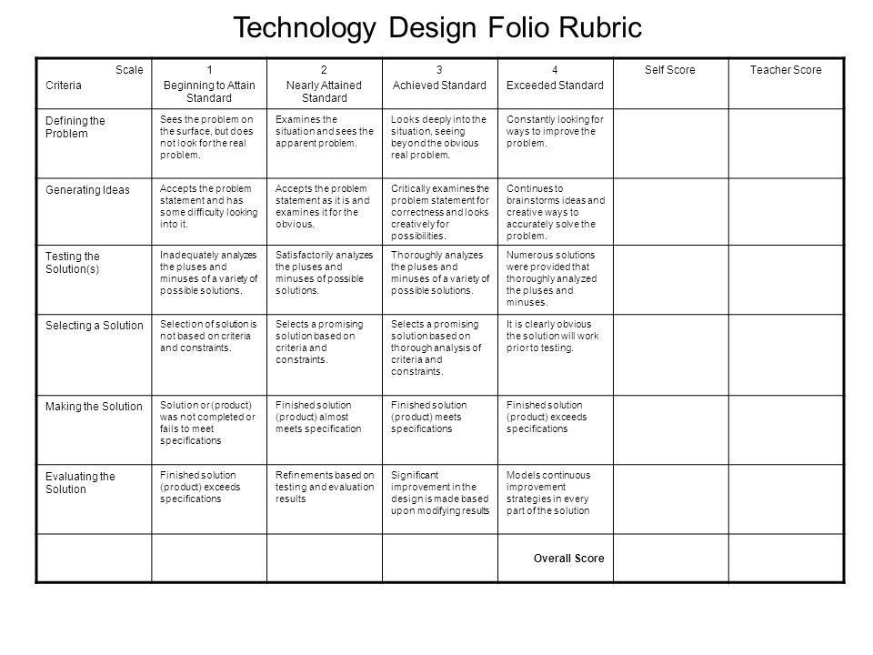 Technology Design Folio Rubric Scale Criteria 1 Beginning To Attain  Standard 2 Nearly Attained Standard 3