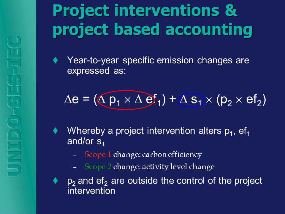 Project interventions & project based accounting  Year-to-year specific emission changes are expressed as:  e = (  p 1   ef 1 ) +  s 1  (p 2  ef 2 )  Whereby a project intervention alters p 1, ef 1 and/or s 1 – Scope 1 change: carbon efficiency – Scope 2 change: activity level change  p 2 and ef 2 are outside the control of the project intervention  Case studies show a strong correlation between project type & the factor that is changed as result of a project intervention