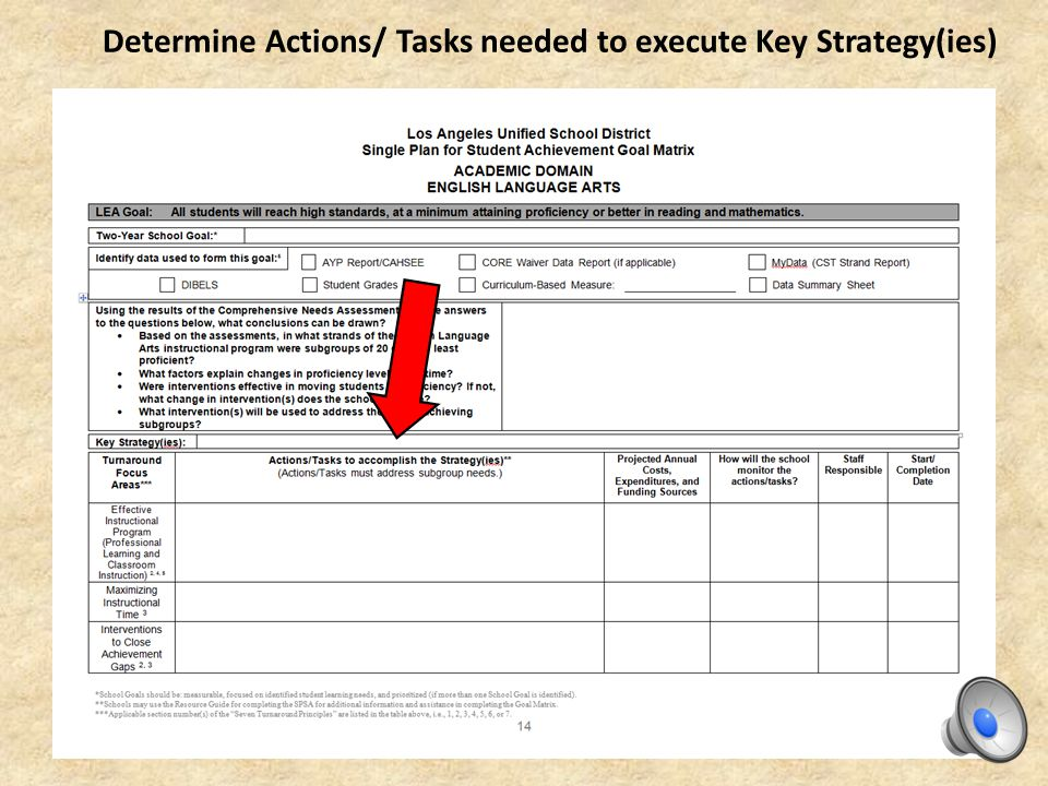 Sample Key Strategy Implement a Tier 2 intervention mathematics program (enVision Diagnostic and Intervention System) in the classroom for grades 3 through 5 to address the needs of students not meeting proficiency levels in the content area of Number and Operations- Fractions, and accelerate the growth of students with disabilities.