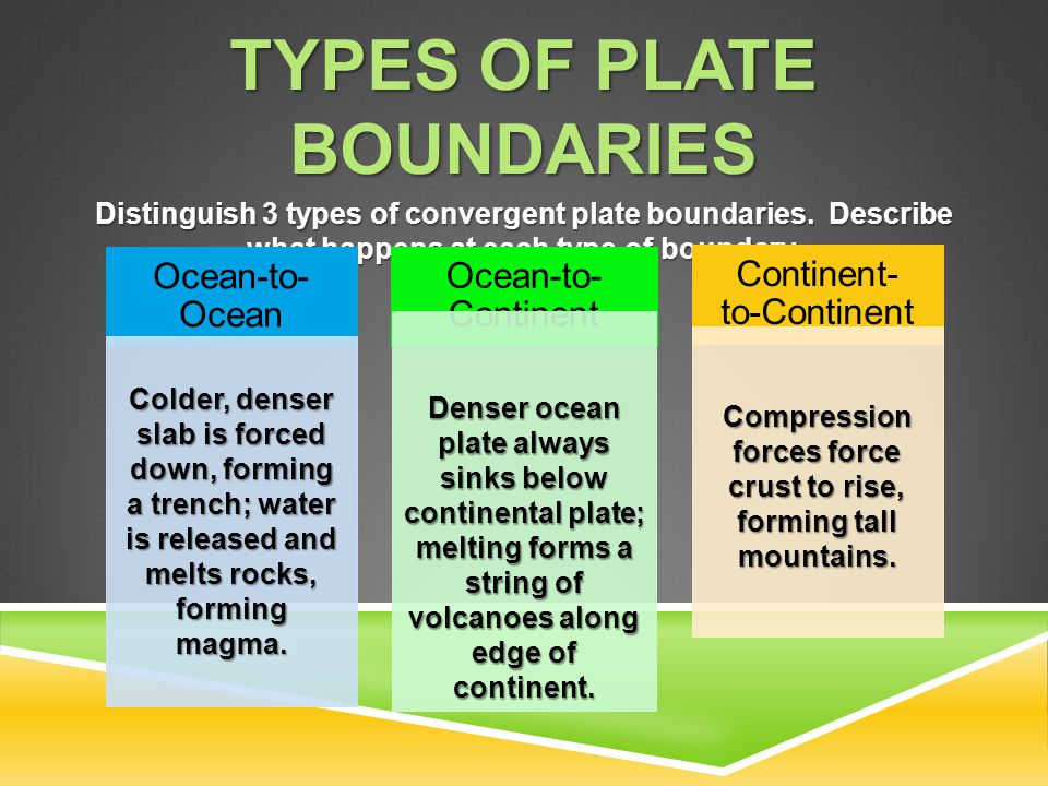 Plate Boundaries and California - ppt video online download